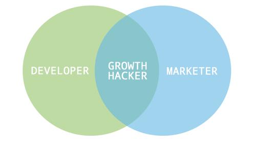 the nao la growth hacker