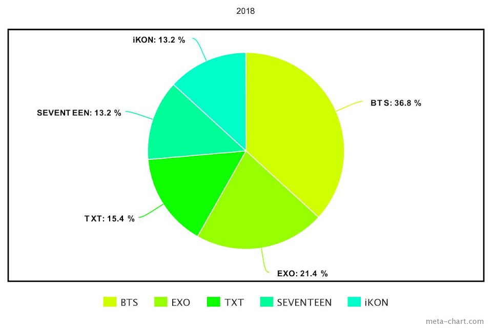 meta-chart - 2021-03-10T193518.185