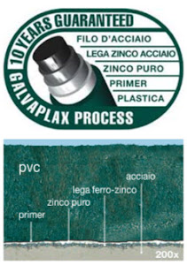 Galvaplax process
