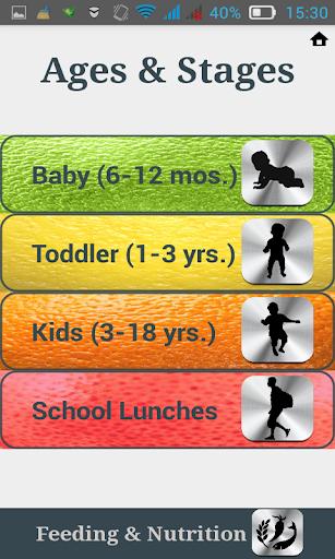 Baby Nutrition Recipes