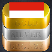 Daily Gold Price in Indonesia