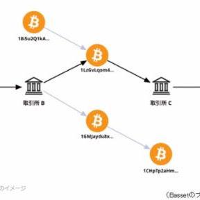 Basset、仮想通貨の流れを把握する専門的調査の受託を4月より開始 公的機関向け【フィスコ・ビットコインニュース】