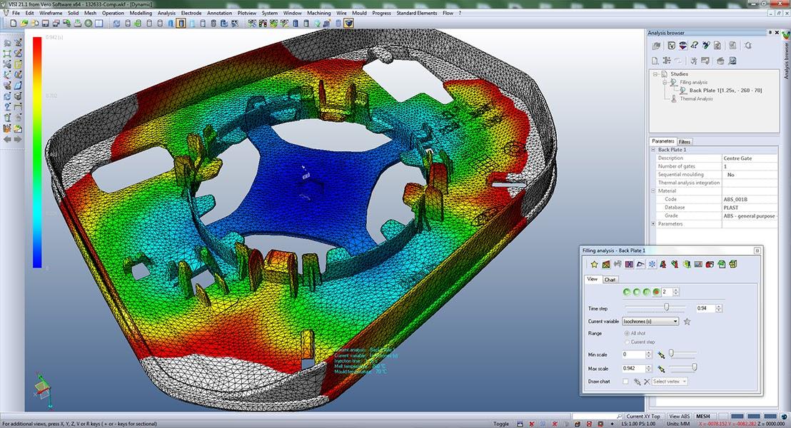 За первый месяц использования VISI Flow для анализа заполнения изделия и оптимизации параметров производства, мы окупили вложения в ПО