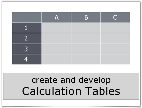 Calculation Tables
