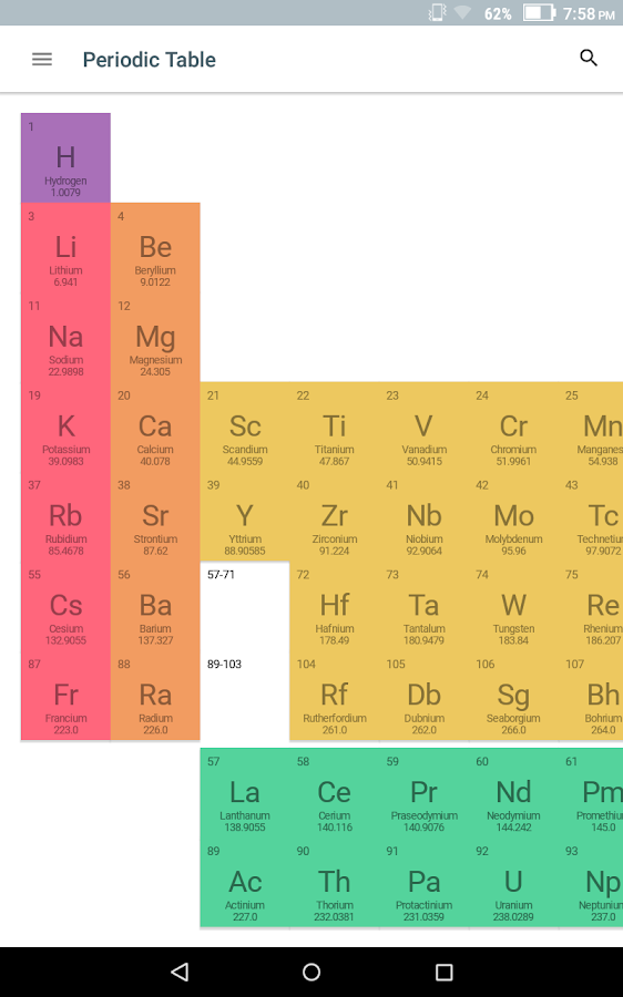 Periodic Table what is so on the periodic table : Virtual Periodic Table 2018 - Android Apps on Google Play
