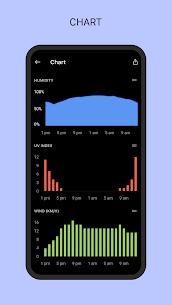 Today Weather Mod Apk (Premium Features Unlocked) 6