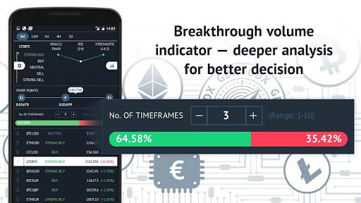 Bitcoin trading signals - Crypto exchange: GDX  Paidproapk.com 3