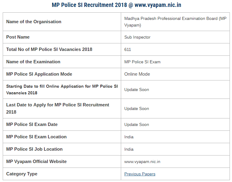 MP Police Constable Previous Papers - recruimenttopper