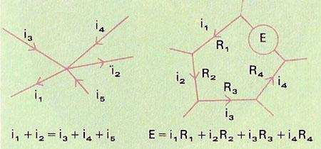 Kirchoff's laws of electric circuits