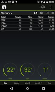 2G 3G 4G LTE Network Monitor v2.12.1