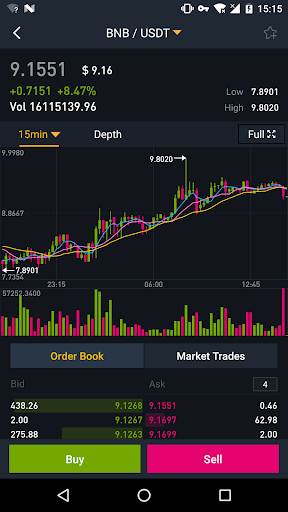 Binance - Cryptocurrency Exchange app (apk) free download for Android/PC/Windows screenshot