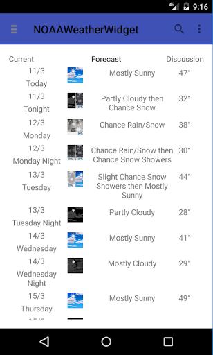 NOAA Weather Widget 1.39 screenshots 2