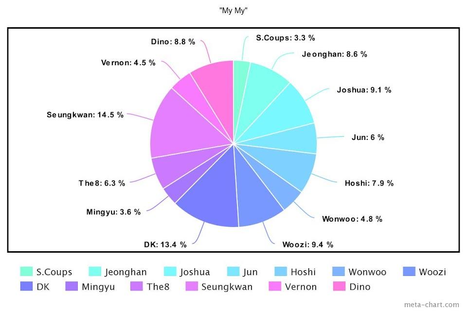 meta-chart - 2021-01-08T121936.455