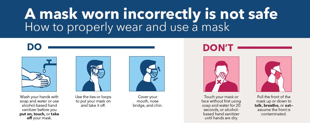 How to properly wear a mask – Insider