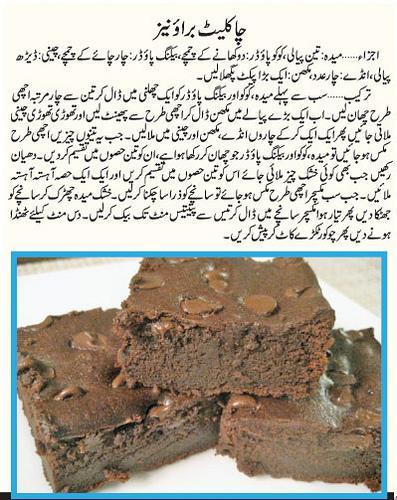 Cake Recipes In Urdu Apk Download Apkpure Co