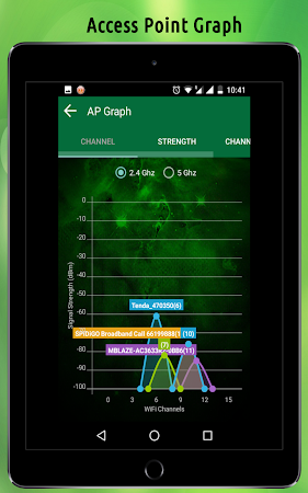 Wifi Analyzer- Home Wifi Alert 14.7 screenshot 639735