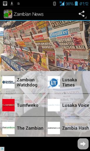 Zambian News