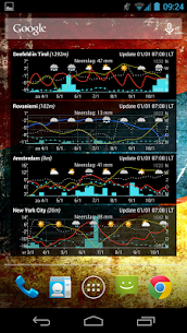 Meteogram Weather Widget – Donate version 6