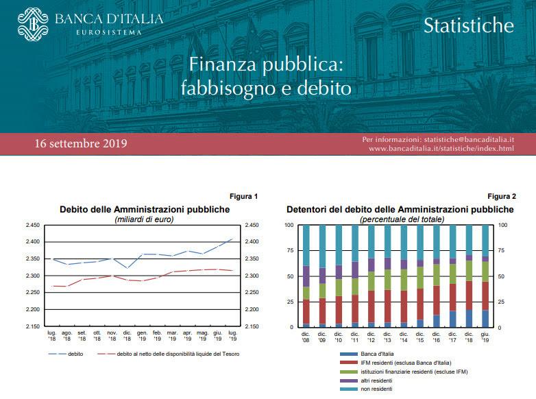 Finanza pubblica. Settembre 2019