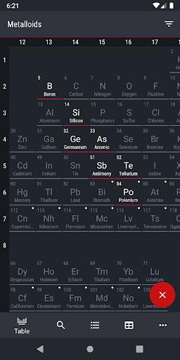 Periodic Table 2020 - Chemistry screenshot 1