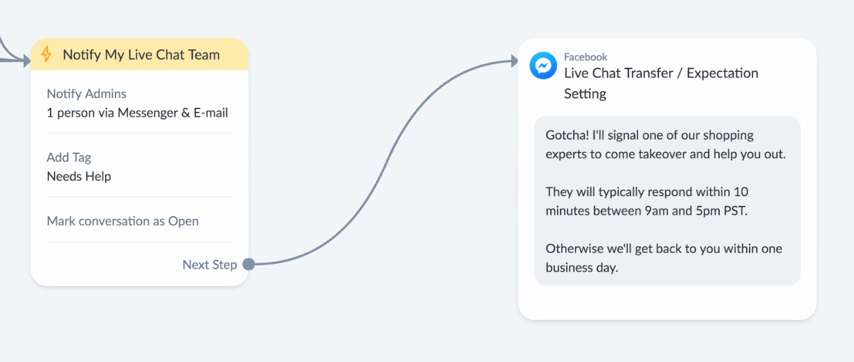 Live chat transfer action block