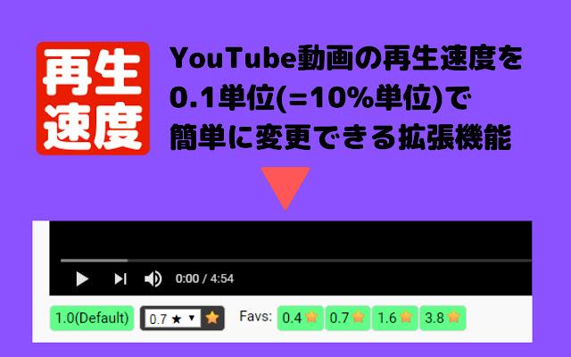 YouTube再生速度コントローラー
