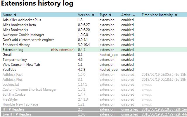 Extension log