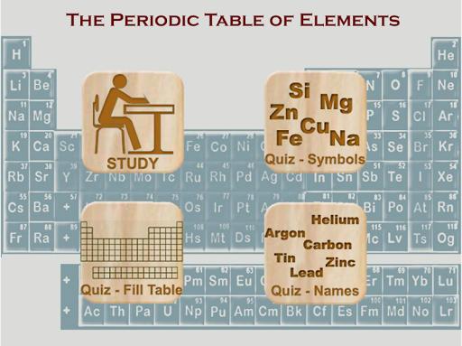 Periodic Table Study Practice Quiz Games App Report On Mobile