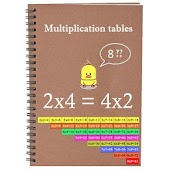 Multiplication tables in 3 day