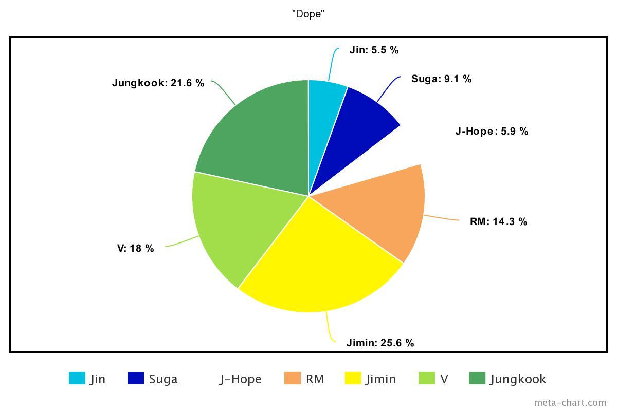 meta-chart - 2021-03-30T141301.297