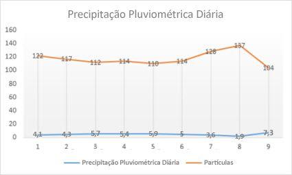 gráfico de linhas.png
