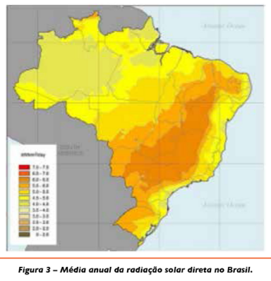 Invista energia solar Brasil