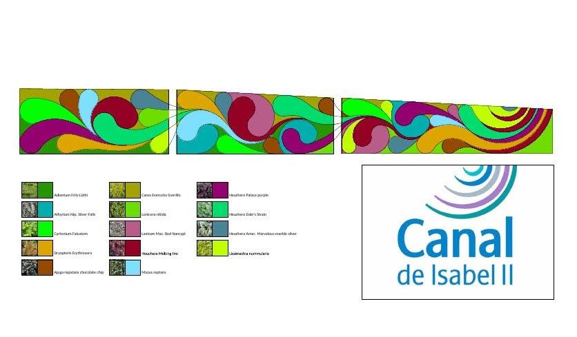 Diseño del jardín vertical de Madrid en el canal Isabel II