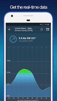 WINDY: wind forecast and marine weather for sailing