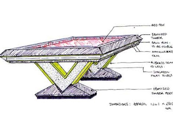 Concept Pool Table Sketch