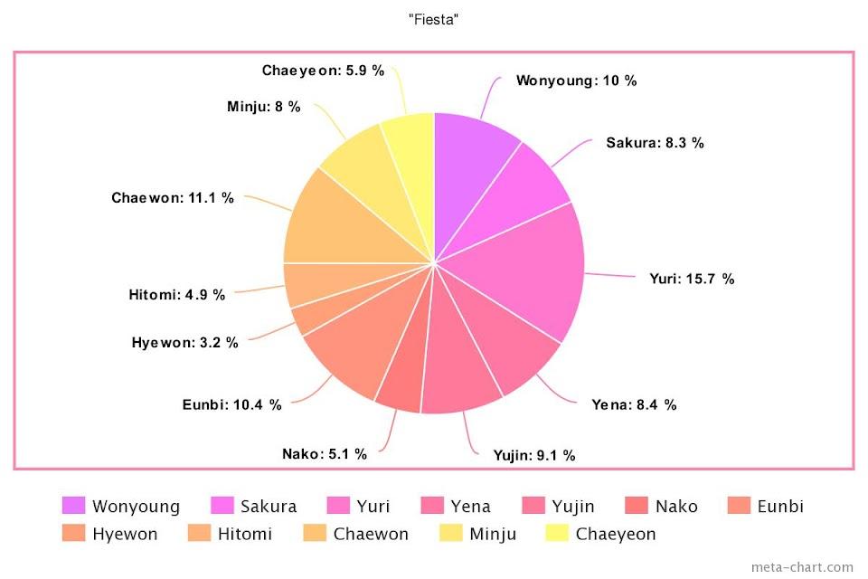 meta-chart - 2021-01-02T175838.934