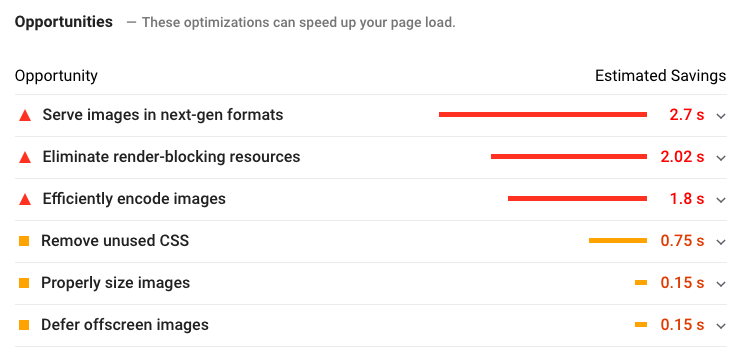 site speed recommendations in google pagespeed insights