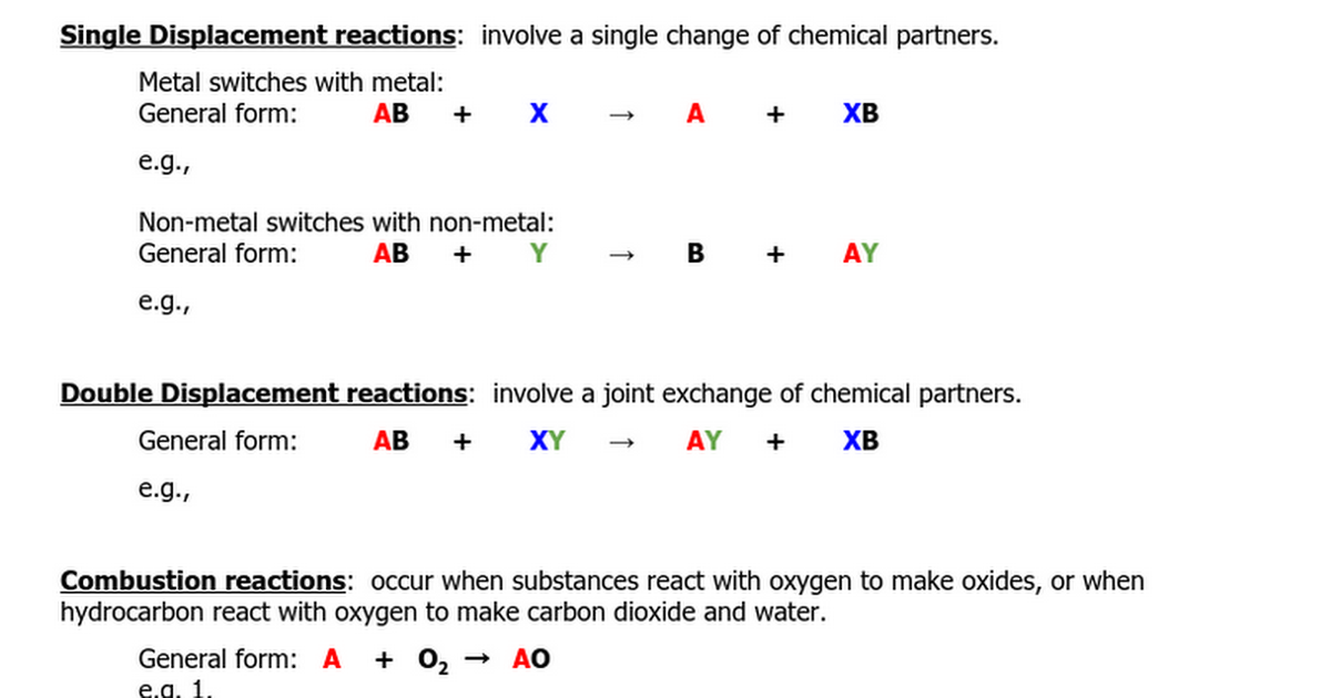 Chem11 Types of Reactions Student Note and Worksheet Google Docs – Synthesis Reactions Worksheet