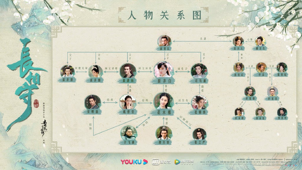 The Twin Flower Legend China Web Drama
