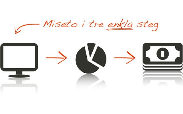 Miseto Extension