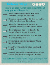 Photo: Customer ratings - What you should never do