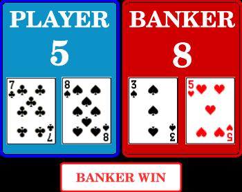 Baccarat Player-Banker