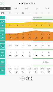 Sine - Surf Forecast- screenshot thumbnail