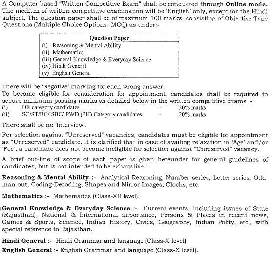 rajasthan-jen-syllabus-exam-pattern