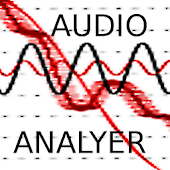 WithStrings Audio Analyzer