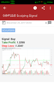 Daily Forex Signals and Analysis ??? - náhled