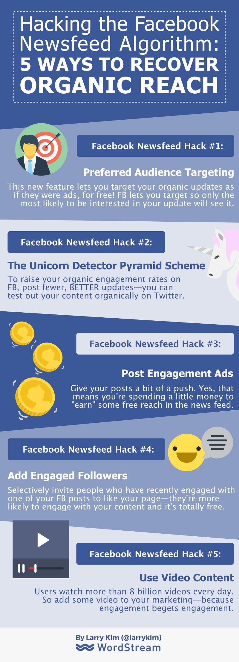 5 sencillos y efectivos hacks para recuperar alcance orgánico en Facebook