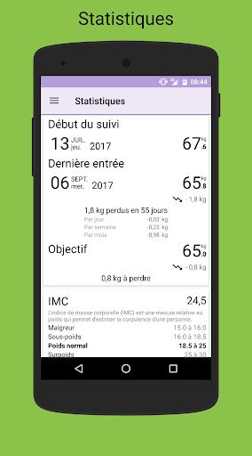 Suivi de Poids-IMC screenshot