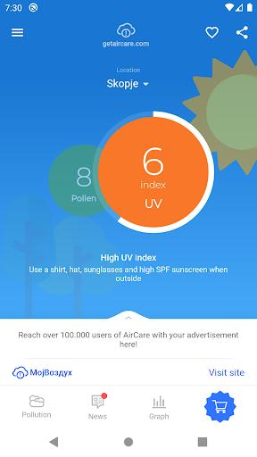 Air Quality - AirCare screenshots 3