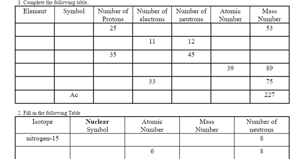 Periodic table periodic table atomic number and mass periodic atom review worksheetc google docs periodic table periodic table atomic number urtaz Image collections
